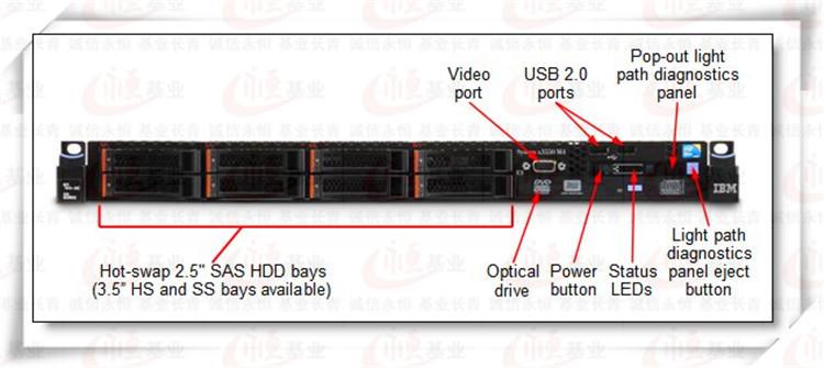 Máy chủ IBM X3550 M4 1u intel xeon E5-2600 2660 2670 chính hãng